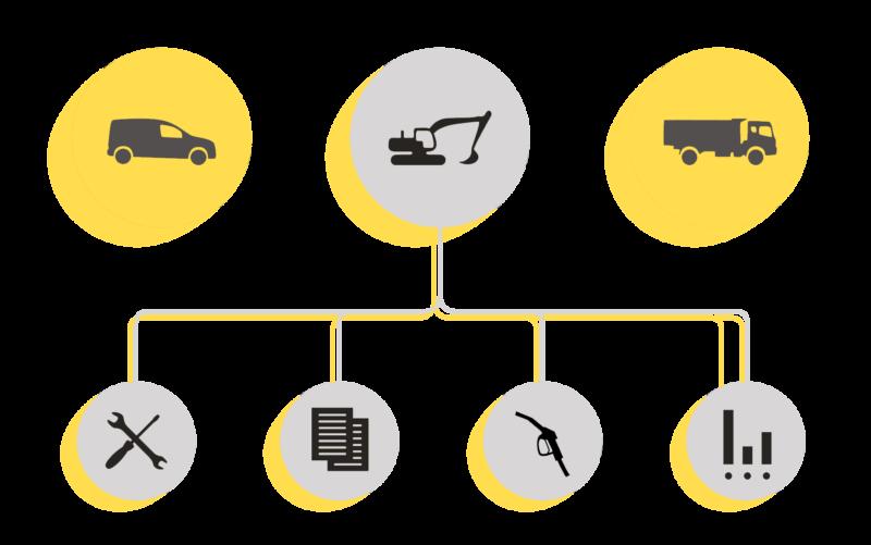Oversikt over maskinmodulen i SmartDok